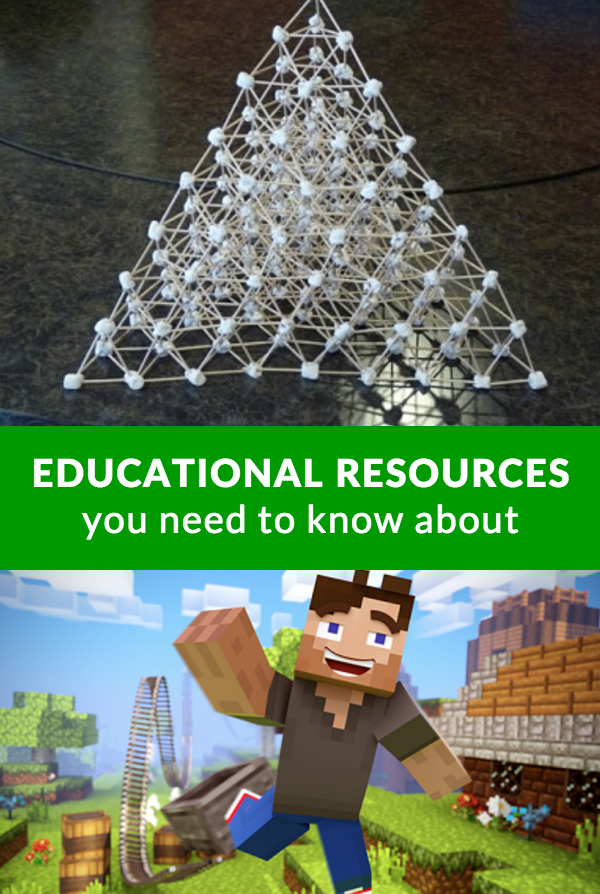 Educational Resources You Need to Know About